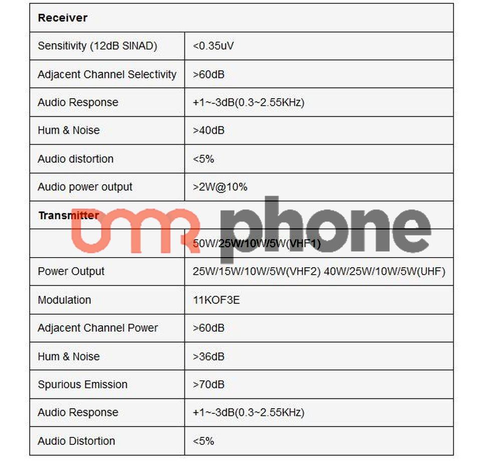 AnyTone AT-5888UV Tri-Band Mobile Radio