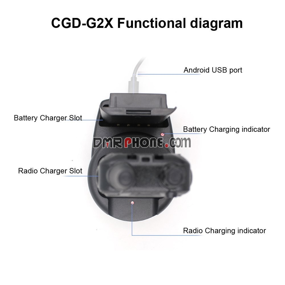 Desktop Charger for Sure F22//F25