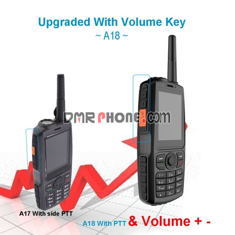 A17 Upgrade Zello PTT POC 3G Android Phone Smart Walkie Talkie