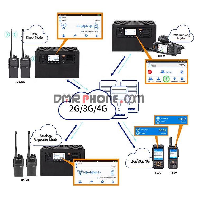 DMR Analog Radios Dual Micro-SIM card GPS Inrico DR10 Gateway LMR PoC connectivity