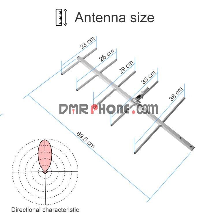 HamRadio High Gain Antenna AilunceAY02 Female Yagi-Uda Antenna